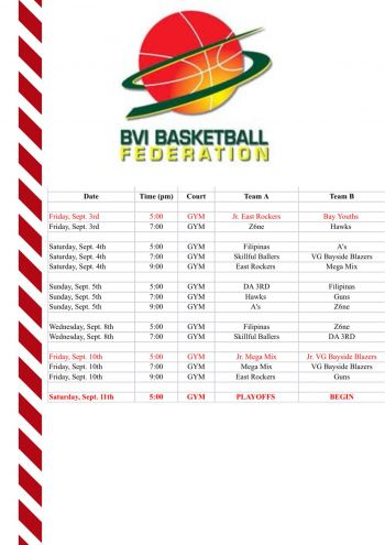 The preliminary round of the BVIBF National 'District' League will wrap up this weekend. Photo: BVIBF