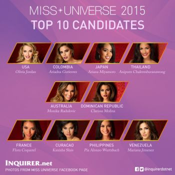 The contestants that made the Top 10 at Miss Universe 2015. Photo: Inquirer.Net