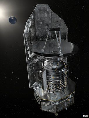 The billion-euro Herschel space telescope has been switched off. Photo: BBC NEWS