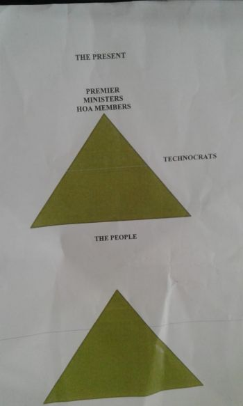In his public meeting as Leader of the Opposition was for residents to 'flip the pyramid,' since, the Premier and his Ministers along with the House of Assembly Members and Technocrats are at the top of the 'power pyramid', and the people are at the bottom. Photo: Team of Reporters