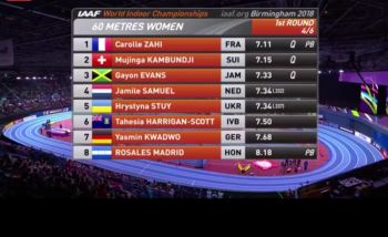 Top Virgin Islands' sprinter Tahesia G. Harrigan-Scott will not be featuring in the 60m semi-finals of the World Indoor Championships for the first time since she began consistently qualifying for the event in 2008. Photo: Youtube